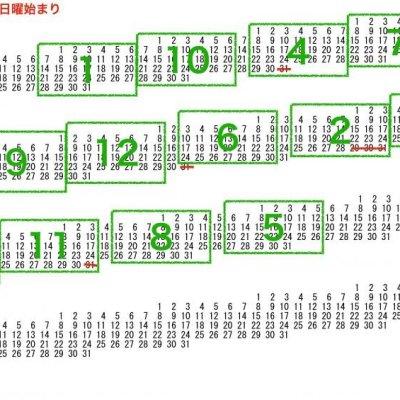 画像4: co貼暦(コハルコヨミ)日本語版